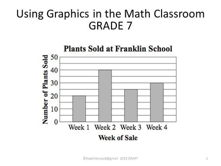 Using Graphics in the Math Classroom GRADE 7 2013 DRAFT1.