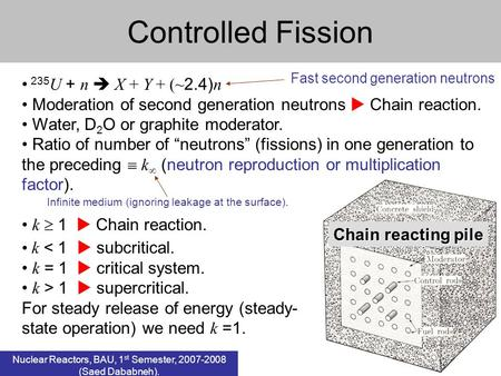 1 Controlled Fission 235 U + n X + Y + (~ 2.4) n Moderation of second generation neutrons Chain reaction. Water, D 2 O or graphite moderator. Ratio of.