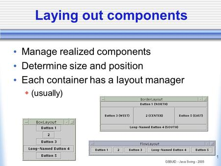 G5BUID - Java Swing - 2005 1 Laying out components Manage realized components Determine size and position Each container has a layout manager (usually)