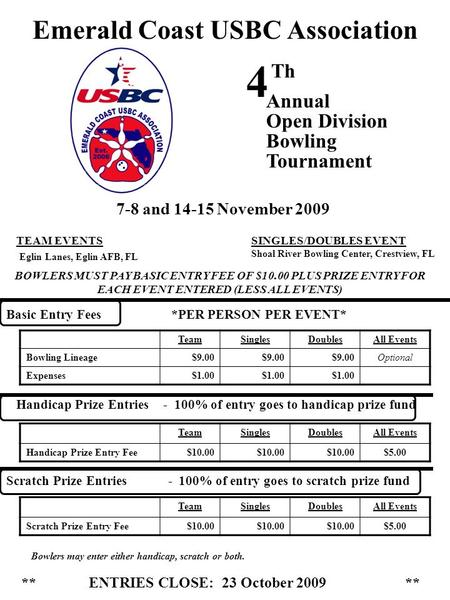 Emerald Coast USBC Association TEAM EVENTS Eglin Lanes, Eglin AFB, FL SINGLES/DOUBLES EVENT Shoal River Bowling Center, Crestview, FL ** ENTRIES CLOSE: