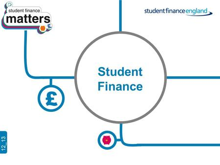 £ 12_13 Student Finance. 12_13 Content How it all works Applying Repaying Resources.