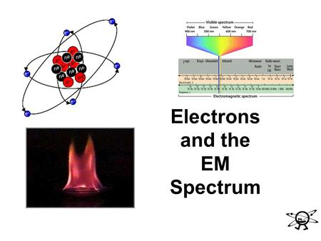 Electrons and the EM Spectrum