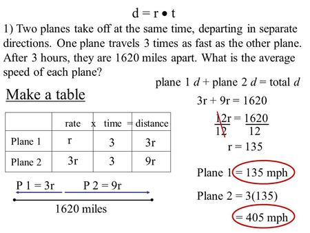 D = r  t 1) Two planes take off at the same time, departing in separate directions. One plane travels 3 times as fast as the other plane. After 3 hours,