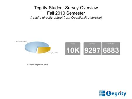 Tegrity Student Survey Overview Fall 2010 Semester (results directly output from QuestionPro service)