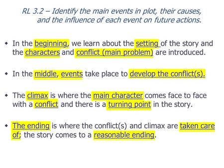 RL 3.2 – Identify the main events in plot, their causes, and the influence of each event on future actions. In the beginning, we learn about the setting.