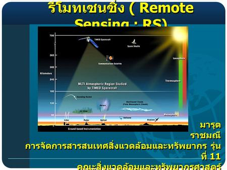 ( Remote Sensing : RS) 11. (Definition) (Object) (Phenomena)