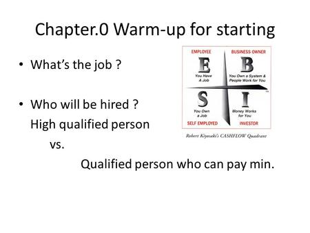 Chapter.0 Warm-up for starting Whats the job ? Who will be hired ? High qualified person vs. Qualified person who can pay min.