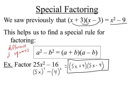 Special Factoring We saw previously that (x + 3)(x – 3) = x2 – 9