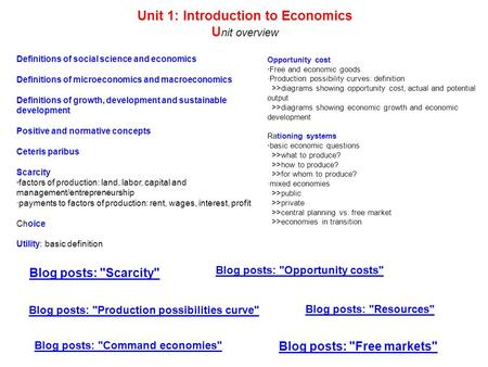 Unit 1: Introduction to Economics