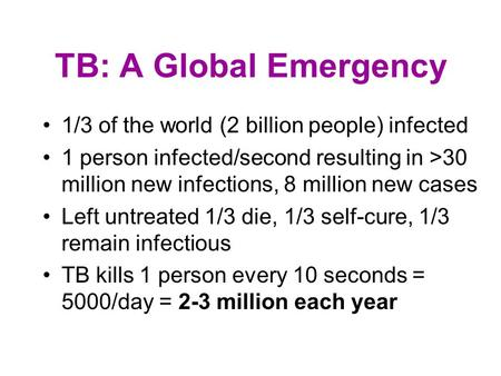 TB: A Global Emergency 1/3 of the world (2 billion people) infected 1 person infected/second resulting in >30 million new infections, 8 million new cases.