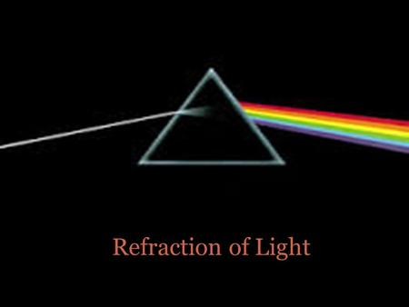 Refraction of Light.
