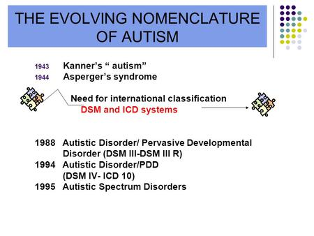 THE EVOLVING NOMENCLATURE OF AUTISM