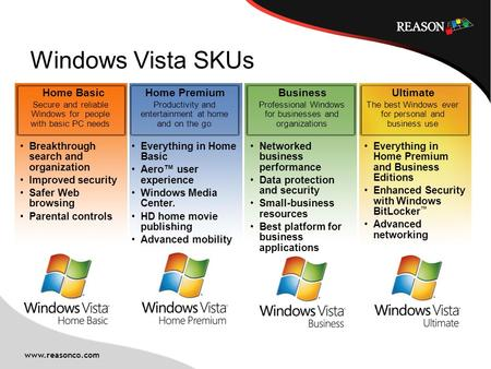 Windows Vista SKUs Business Professional Windows for businesses and organizations Networked business performance Data protection and security Small-business.