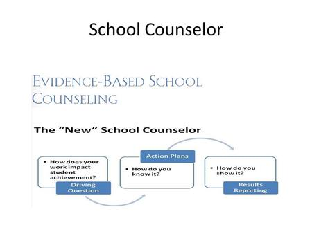 School Counselor. Evidence-Based School Counseling An evidence-Based School Counseling program impacts student achievement through planned and delivered.