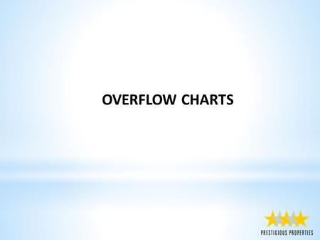 OVERFLOW CHARTS. 2 Investment Choices: Where to Invest TODAY in 2013? Liquidity - causes volatility - comes at a price - is not required for entire portfolio.