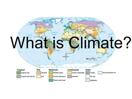 What is Climate? What is Climate?.