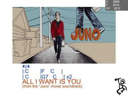 ALL I WANT IS YOU (from the Juno movie soundtrack) 4|4 |:C |F C | | C |G7 C :| x2 C 0003 F 2010 G7 0212.
