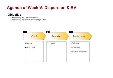 Agenda of Week V. Dispersion & RV Objective : Understanding the descriptive statistics Understanding the random variable and probability Week 4 1 Graphs.