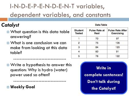 I-N-D-E-P-E-N-D-E-N-T variables, dependent variables, and constants