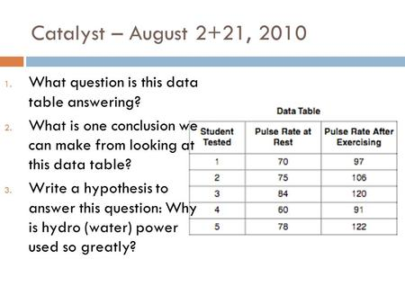 Catalyst – August 2+21, 2010 1. What question is this data table answering? 2. What is one conclusion we can make from looking at this data table? 3.