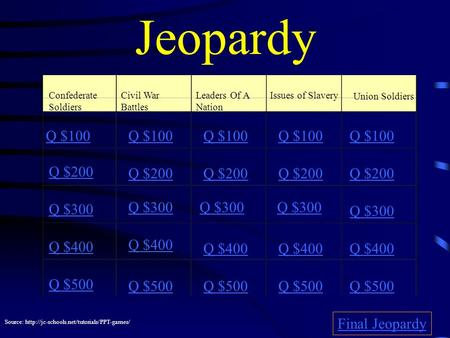 Jeopardy Confederate Soldiers Civil War Battles Leaders Of A Nation Issues of Slavery Union Soldiers Q $100 Q $200 Q $300 Q $400 Q $500 Q $100 Q $200.