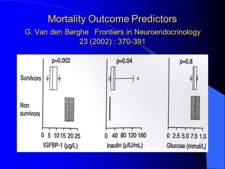 Mortality Outcome Predictors G. Van den Berghe Frontiers in Neuroendocrinology 23 (2002) : 370-391.