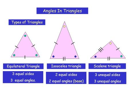Angles In Triangles Types of Triangles Isosceles triangle