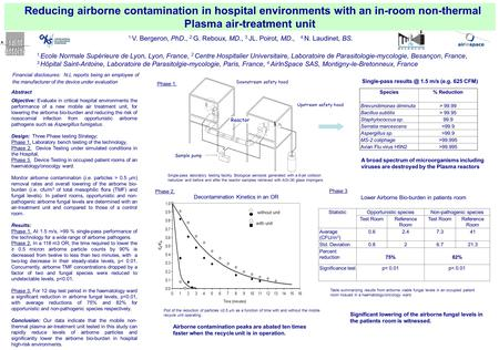 Reducing airborne contamination in hospital environments with an in-room non-thermal Plasma air-treatment unit 1. Ecole Normale Supérieure de Lyon, Lyon,