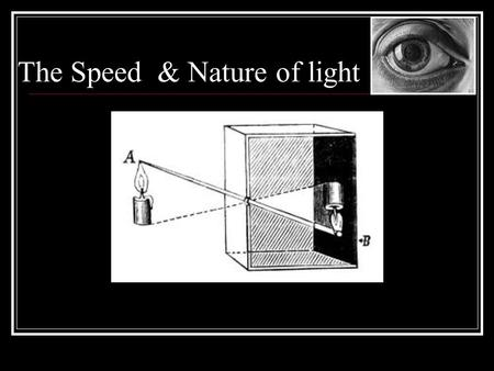 The Speed & Nature of light