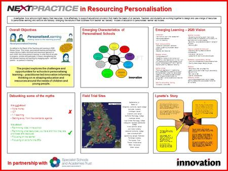 In Resourcing Personalisation Overall Objectives It is not about More money ICT 1:1 teaching Getting away from the standards agenda It is about Re thinking.