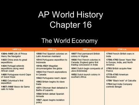 chapter 16 world history dbq World history length of course: restructuring the postwar world 38 unit 16: dbq project dbq- what was the most important consequence of the printing press.