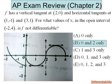 AP Exam Review (Chapter 2) Differentiability. AP Exam Review (Chapter 2) Product Rule.