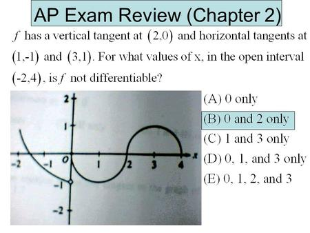 AP Exam Review (Chapter 2).