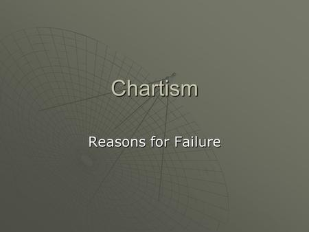 Chartism Reasons for Failure. Lesson Objectives To learn about the reasons for the failure of Chartism To learn about the reasons for the failure of Chartism.