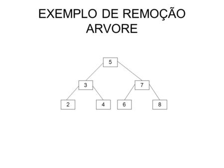EXEMPLO DE REMOÇÃO ARVORE 5 24 3 68 7. if (T = nil) then begin writeln ('ELEMENTO NAO ENCONTRADO NA ARVORE'); end else begin if (X.ch < T^.elem.ch) then.