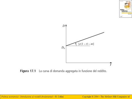 Politica economica - Introduzione ai modelli fondamentali – R. CelliniCopyright © 2004 – The McGraw-Hill Companies srl.