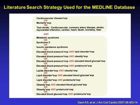 Literature Search Strategy Used for the MEDLINE Database Gami AS, et al. J Am Coll Cardiol 2007;49:403-14.