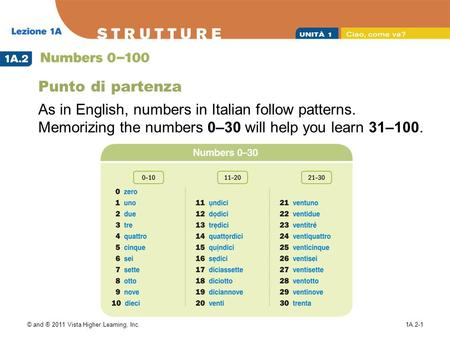 As in English, numbers in Italian follow patterns.