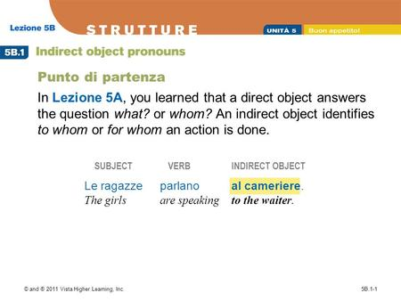 Punto di partenza In Lezione 5A, you learned that a direct object answers the question what? or whom? An indirect object identifies to whom or for whom.
