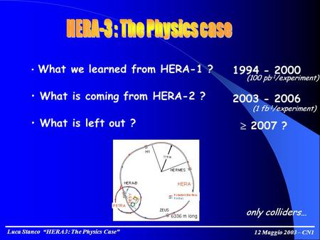 Luca Stanco HERA 3: The Physics Case 12 Maggio 2003 – CN1 What we learned from HERA-1 ? What is coming from HERA-2 ? What is left out ? 1994 - 2000 2003.