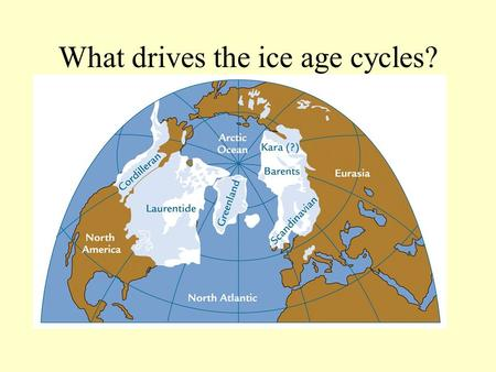 What drives the ice age cycles?