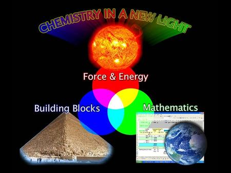Atoms Molecules What are the building blocks? Subatomic particles