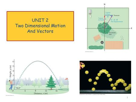UNIT 2 Two Dimensional Motion