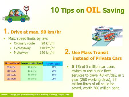Source : Energy Policy and Planning Office, Ministry of Energy, August 2004 10 Tips on OIL Saving 1. Drive at max. 90 km/hr 2. Use Mass Transit instead.