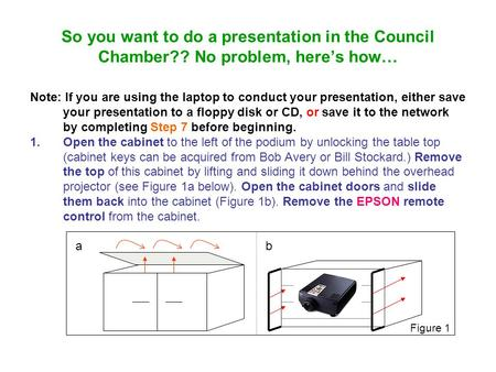 So you want to do a presentation in the Council Chamber?? No problem, here's how… Note: If you are using the laptop to conduct your presentation, either.