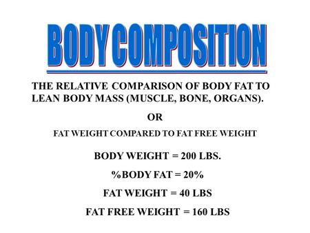 THE RELATIVE COMPARISON OF BODY FAT TO LEAN BODY MASS (MUSCLE, BONE, ORGANS). OR FAT WEIGHT COMPARED TO FAT FREE WEIGHT BODY WEIGHT = 200 LBS. %BODY FAT.