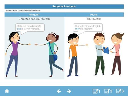 Personal Pronouns São usados como sujeito da oração. SingularPlural I, You, He, She, It We, You, TheyWe, You, They Stella is a new classmate. She is eleven.