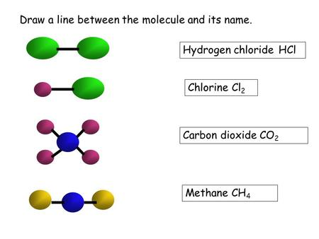 Chlorine Cl 2 Hydrogen chlorideHCl Methane CH 4 Carbon dioxide CO 2 Draw a line between the molecule and its name.