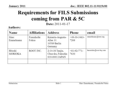 Doc.: IEEE 802.11-11/0119r00 Submission January 2011 Marc Emmelmann, Fraunhofer FokusSlide 1 Requirements for FILS Submissions coming from PAR & 5C Date:
