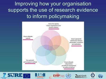 Improving how your organisation supports the use of research evidence to inform policymaking.